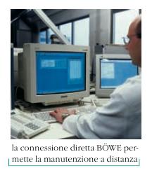 Controllo remoto lavatrice BOWE